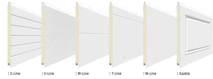 typy panelů